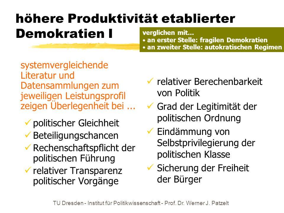 höhere Produktivität etablierter Demokratien I