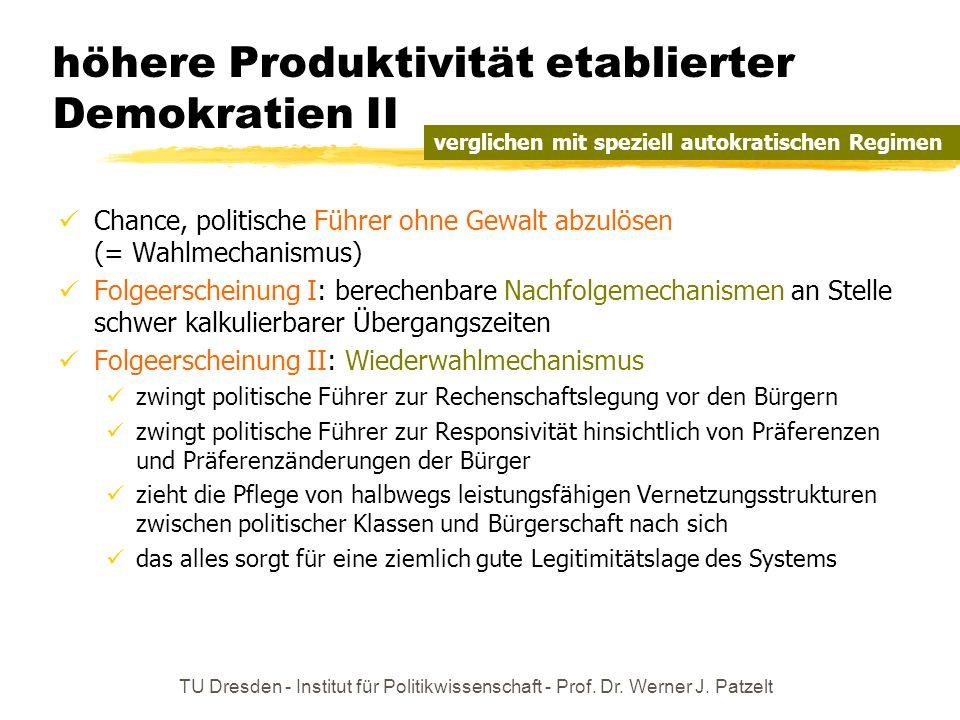 höhere Produktivität etablierter Demokratien II