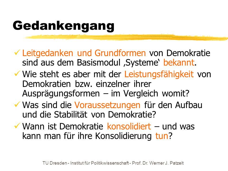 Gedankengang Leitgedanken und Grundformen von Demokratie sind aus dem Basismodul 'Systeme' bekannt.
