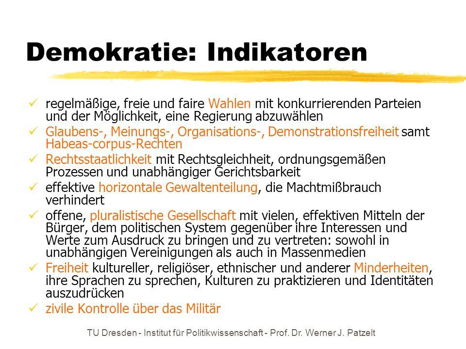 Demokratie: Indikatoren