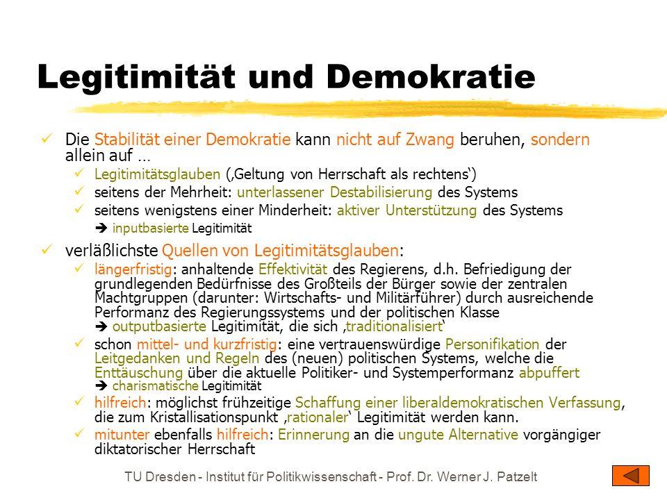 Legitimität und Demokratie