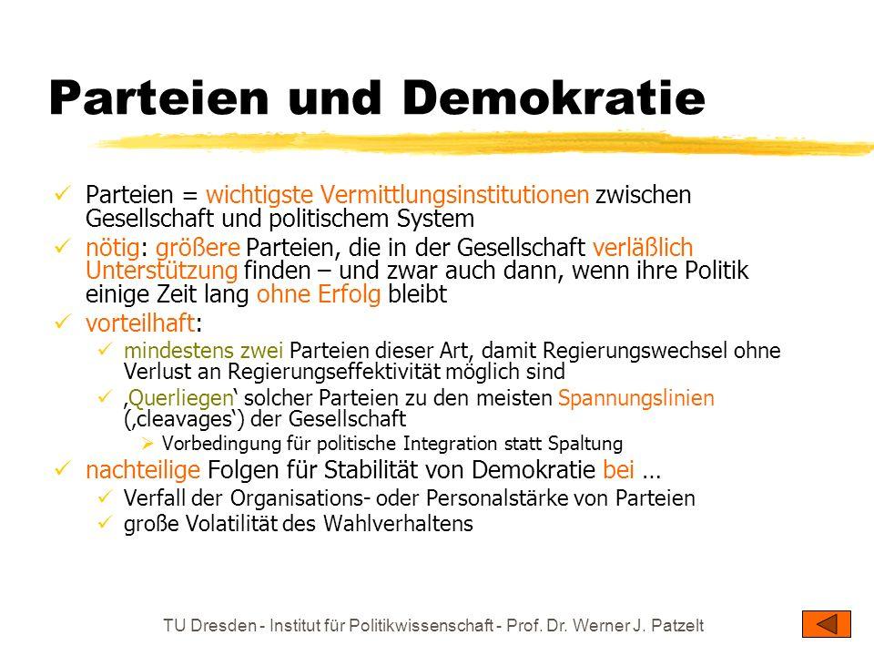 Parteien und Demokratie