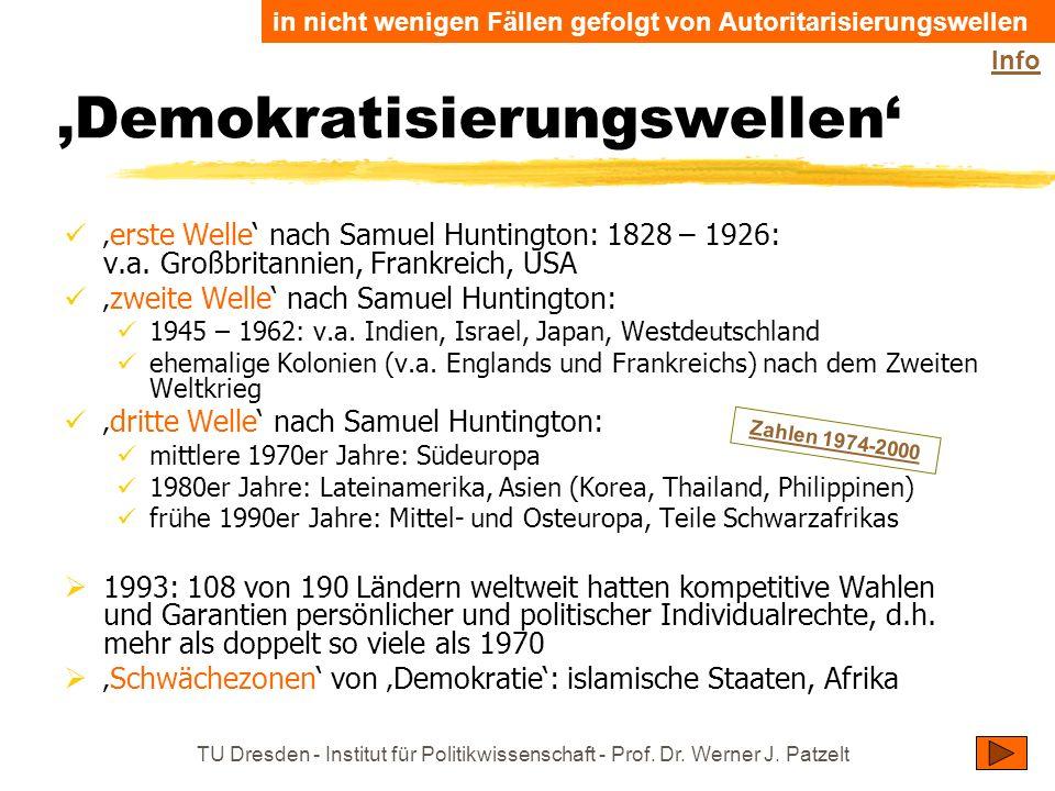 'Demokratisierungswellen'