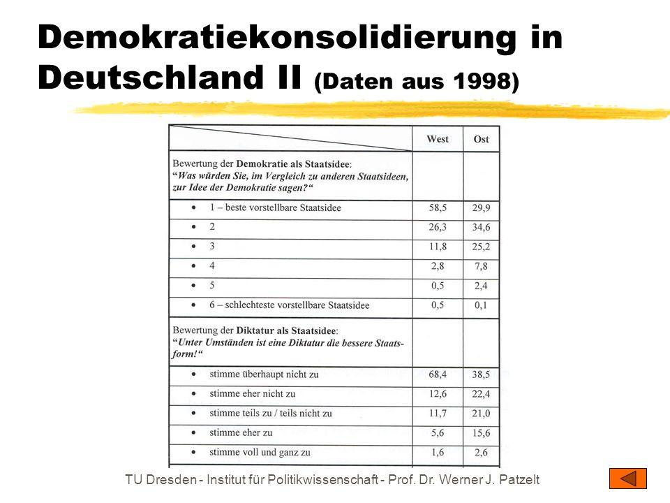 Demokratiekonsolidierung in Deutschland II (Daten aus 1998)