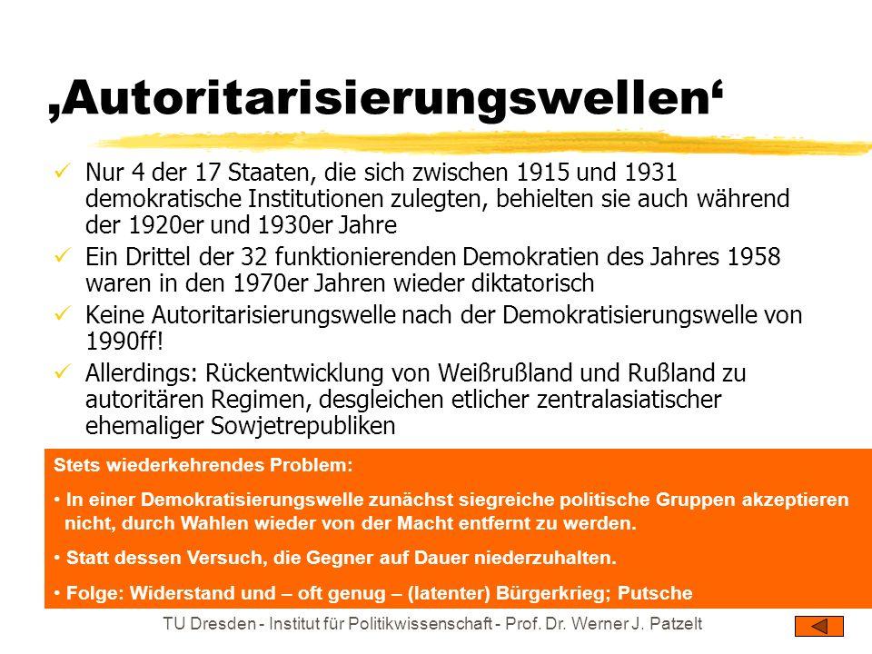 'Autoritarisierungswellen'