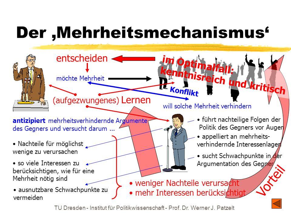 Der 'Mehrheitsmechanismus'