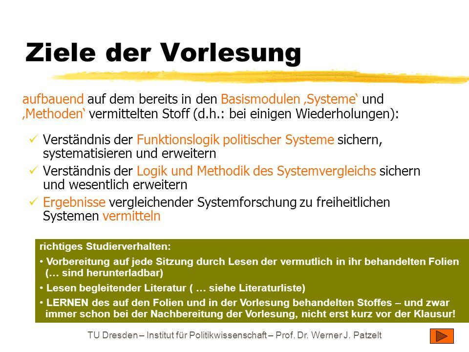 Ziele der Vorlesung aufbauend auf dem bereits in den Basismodulen 'Systeme' und 'Methoden' vermittelten Stoff (d.h.: bei einigen Wiederholungen):