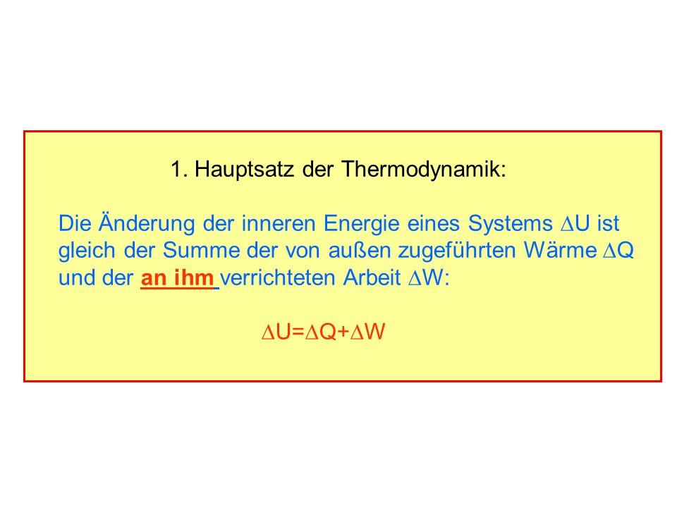 1. Hauptsatz der Thermodynamik: