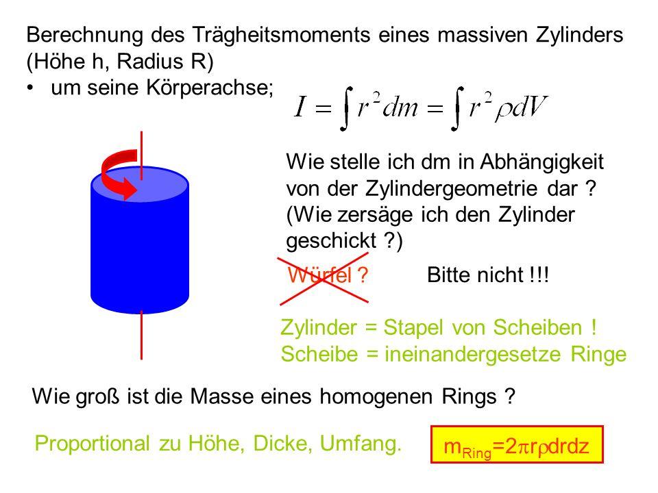 Berechnung des Trägheitsmoments eines massiven Zylinders