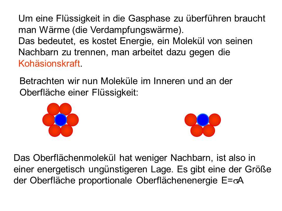 Um eine Flüssigkeit in die Gasphase zu überführen braucht