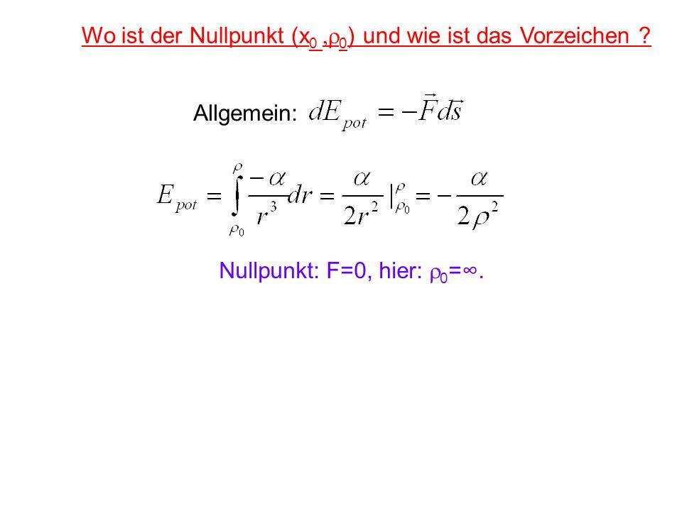 Wo ist der Nullpunkt (x0 ,r0) und wie ist das Vorzeichen