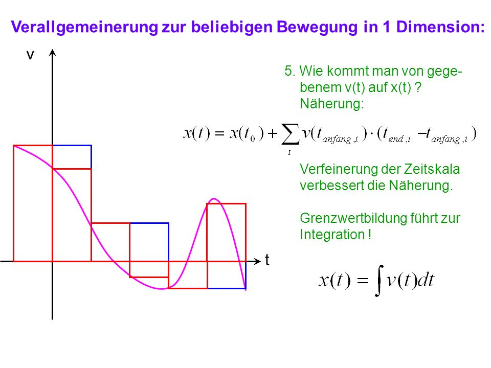 Verallgemeinerung zur beliebigen Bewegung in 1 Dimension: