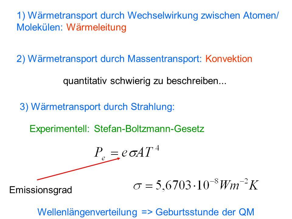 1) Wärmetransport durch Wechselwirkung zwischen Atomen/