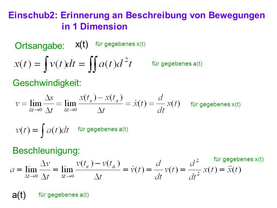 Einschub2: Erinnerung an Beschreibung von Bewegungen in 1 Dimension