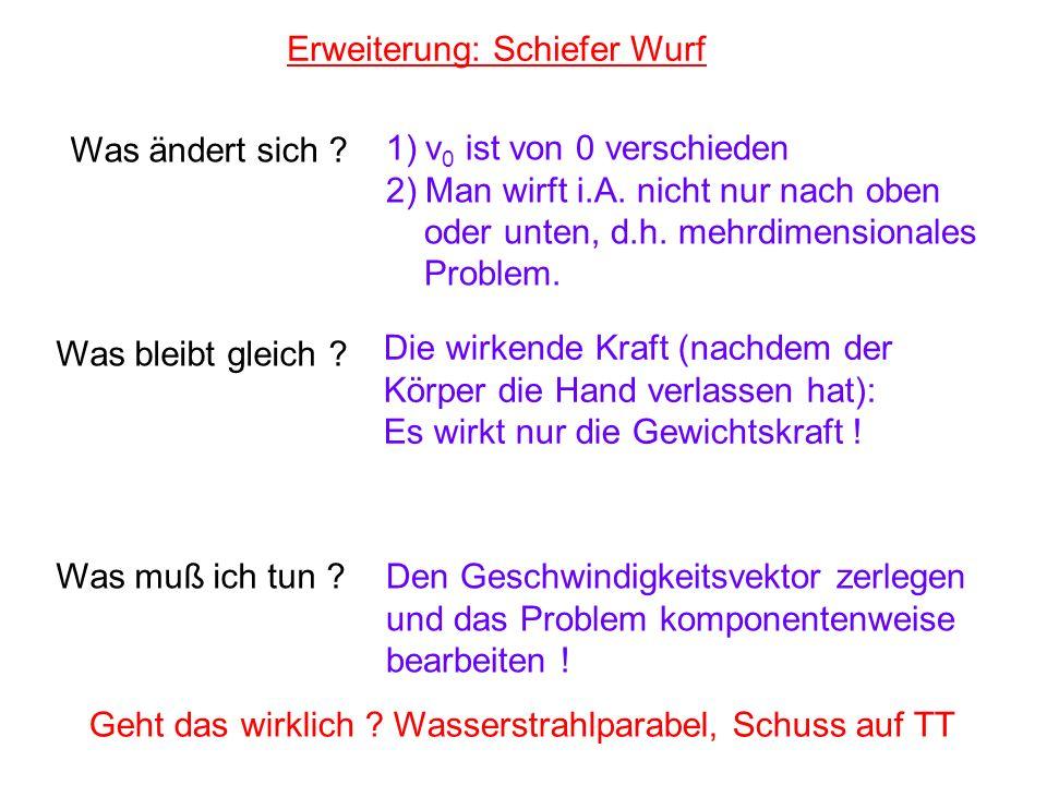 Erweiterung: Schiefer Wurf