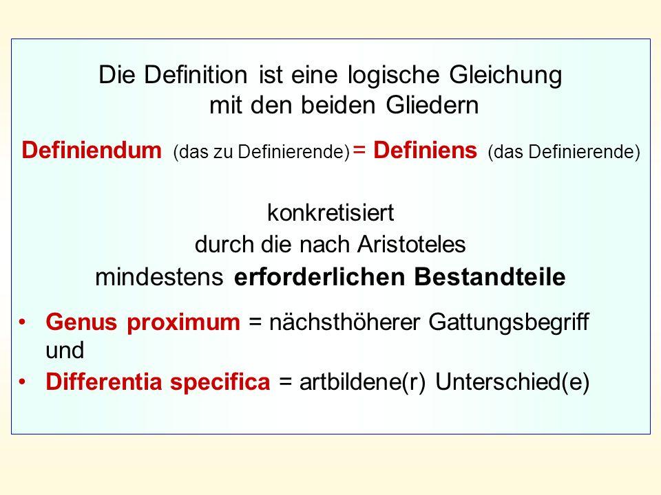 Die Definition ist eine logische Gleichung mit den beiden Gliedern