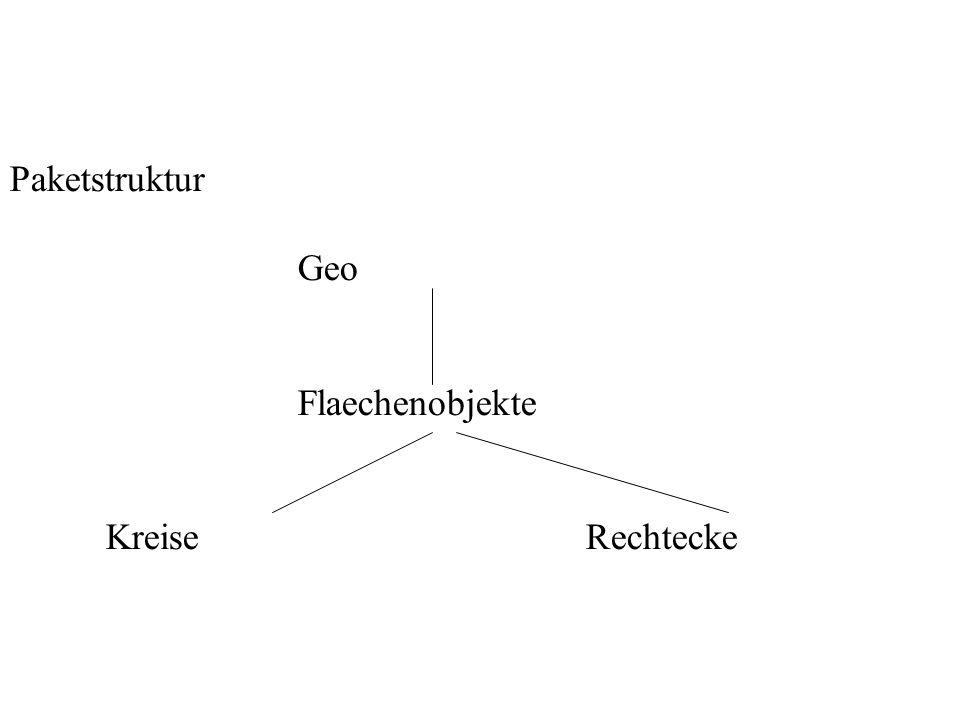 Paketstruktur Geo Flaechenobjekte Kreise Rechtecke