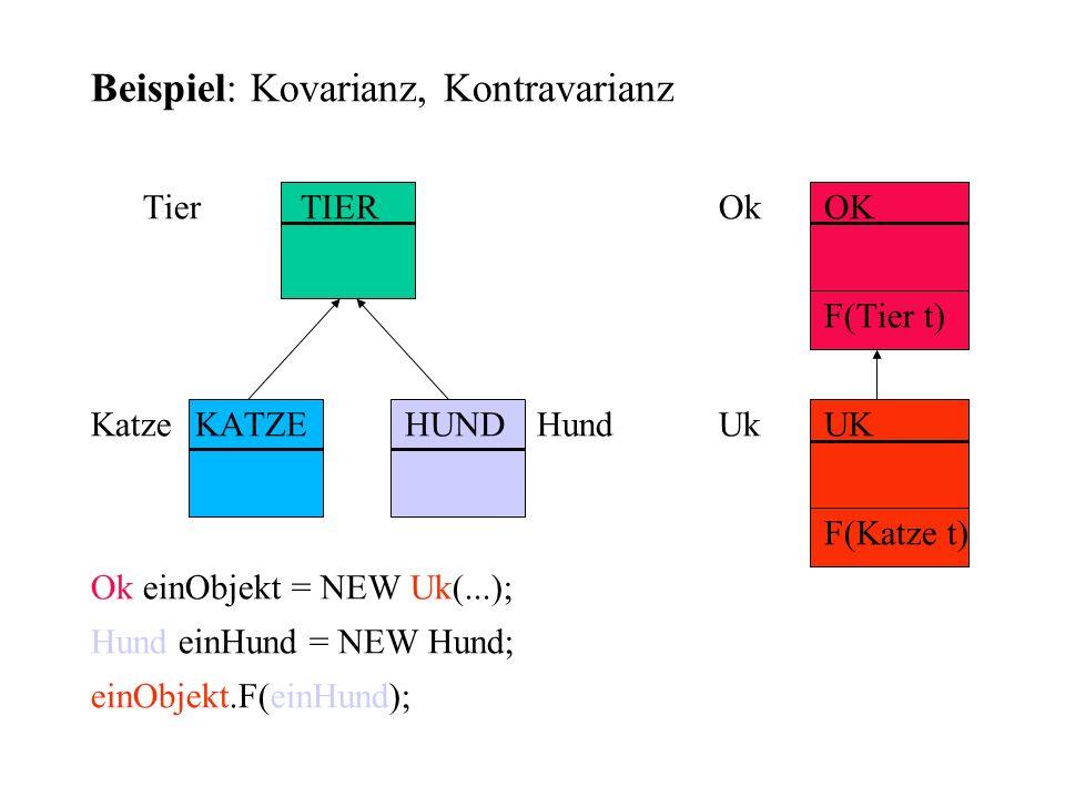Beispiel: Kovarianz, Kontravarianz