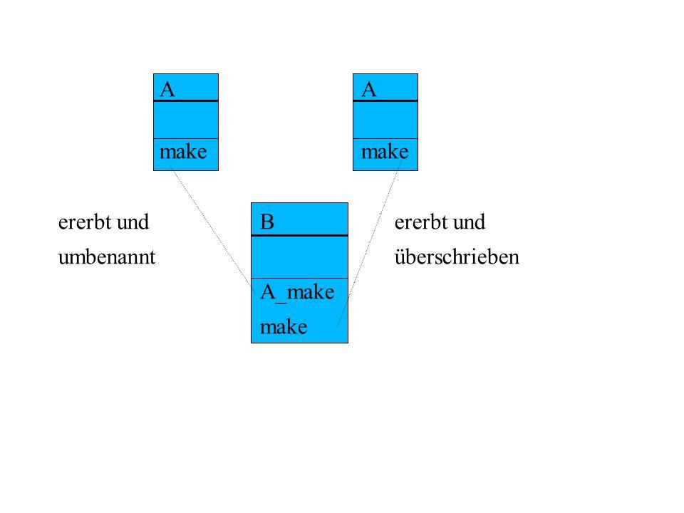 A A make make ererbt und B ererbt und umbenannt überschrieben A_make make
