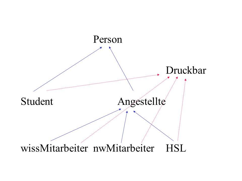 Person Druckbar Student Angestellte wissMitarbeiter nwMitarbeiter HSL