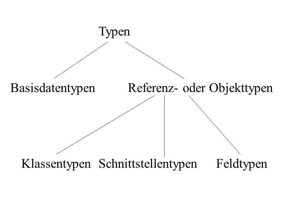 Typen Basisdatentypen Referenz- oder Objekttypen Klassentypen Schnittstellentypen Feldtypen