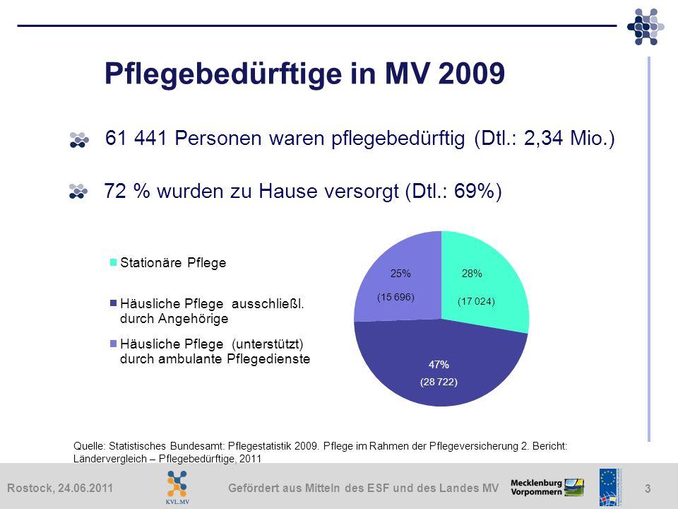 Pflegebedürftige in MV 2009