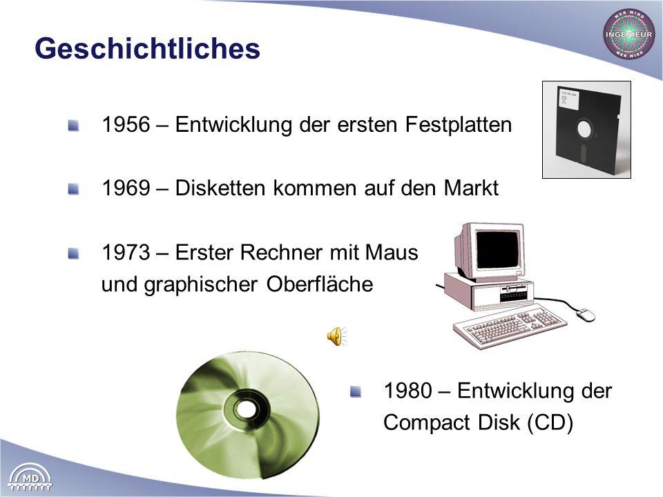 Geschichtliches 1956 – Entwicklung der ersten Festplatten