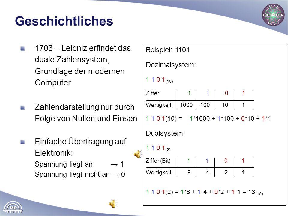 Geschichtliches 1703 – Leibniz erfindet das duale Zahlensystem, Grundlage der modernen Computer. Beispiel: 1101.