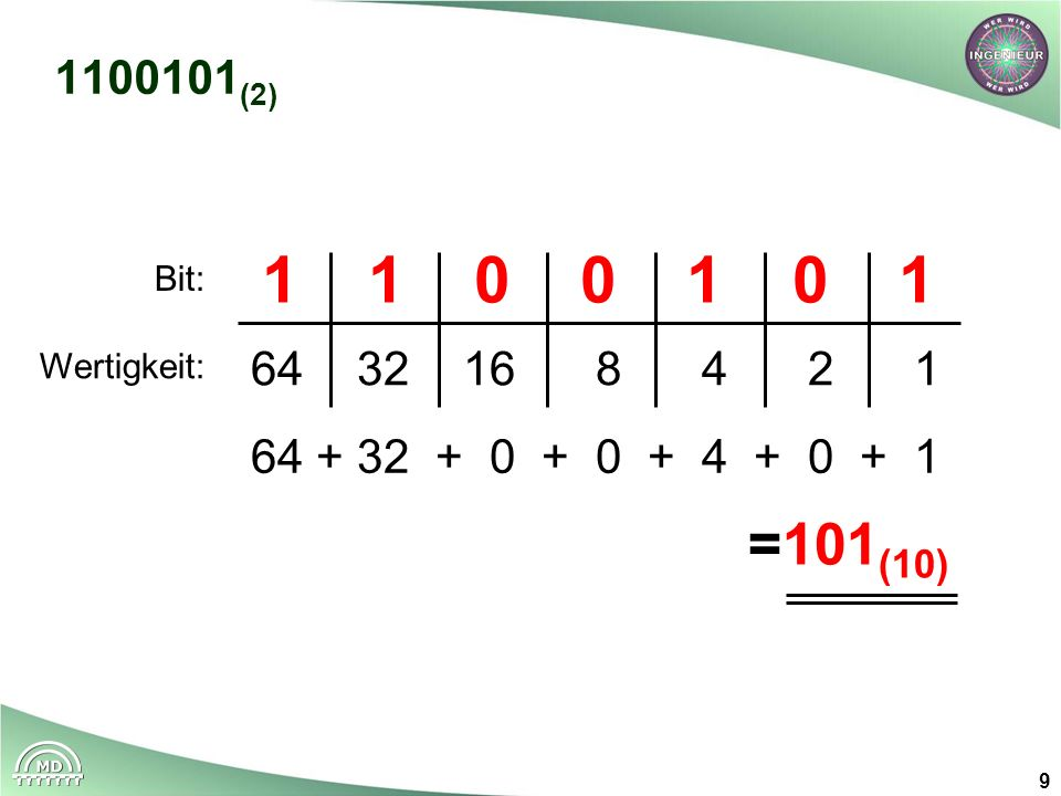 1100101(2)Bit: 1 1 0 0 1 0 1. Wertigkeit: 64 32 16 8 4 2 1. 64 + 32 + 0 + 0 + 4 + 0 + 1.