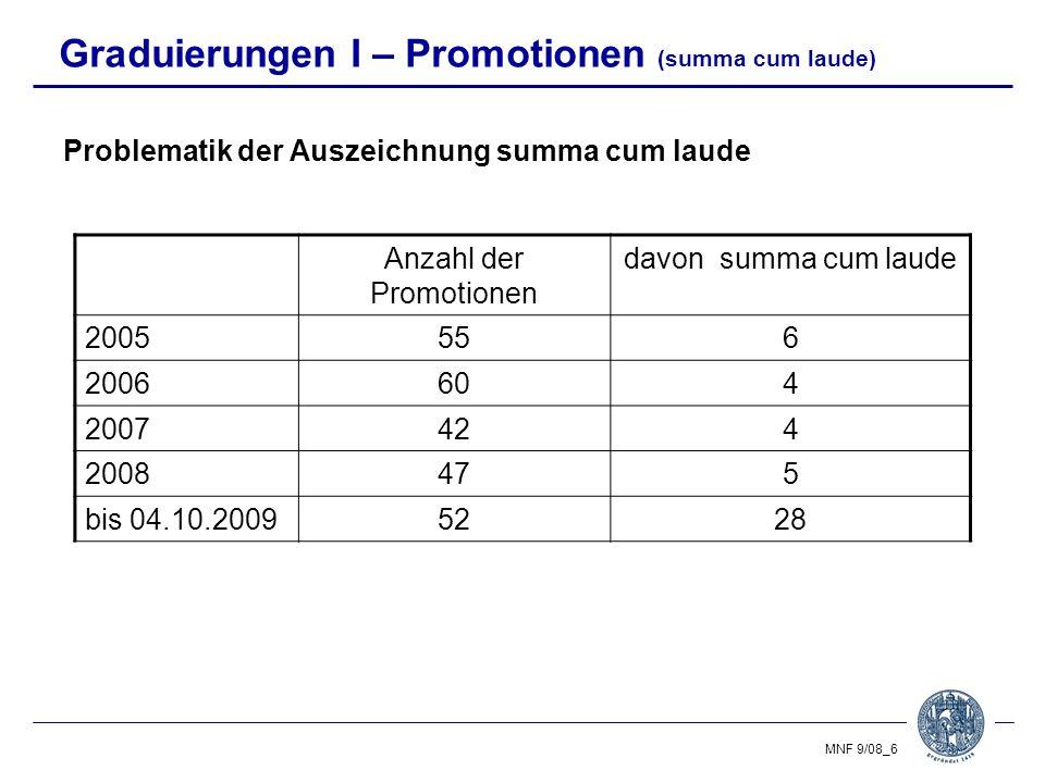 Graduierungen I – Promotionen (summa cum laude)