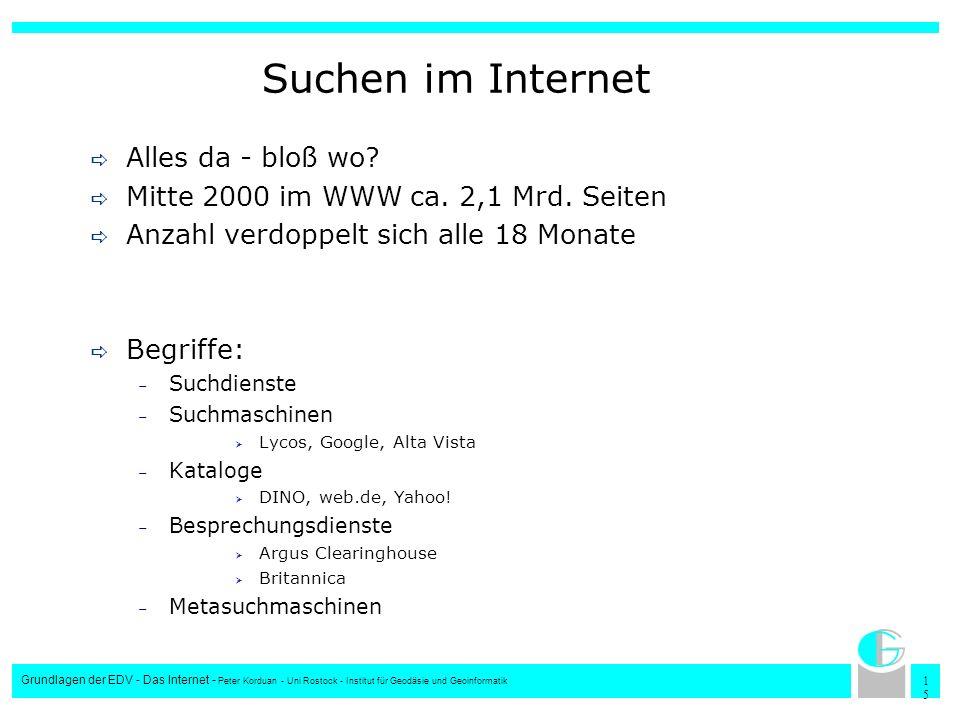 Suchen im Internet Alles da - bloß wo