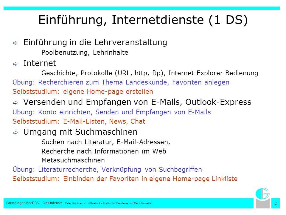Einführung, Internetdienste (1 DS)
