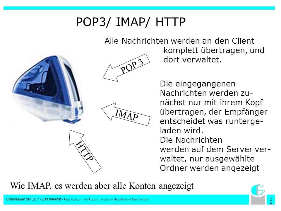 POP3/ IMAP/ HTTP POP 3 IMAP HTTP