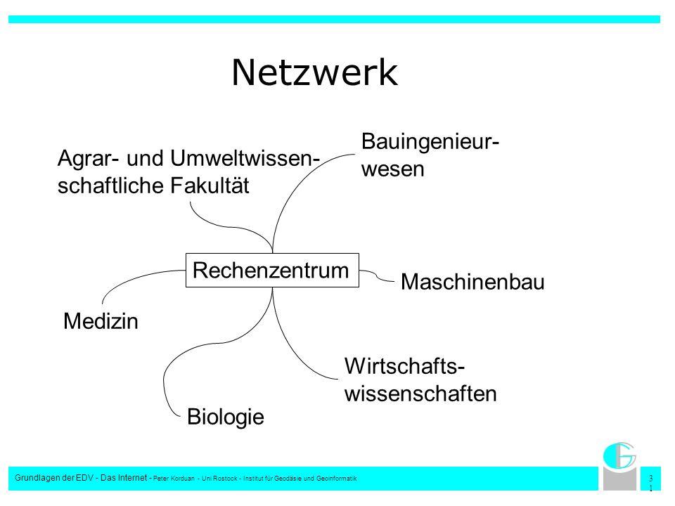 Netzwerk Bauingenieur- wesen Agrar- und Umweltwissen-