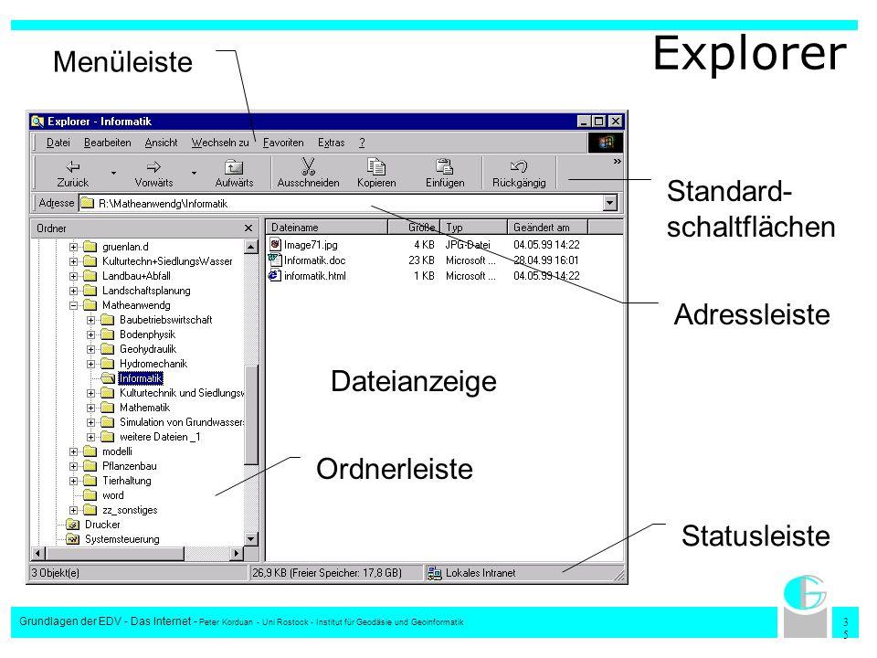 Explorer Menüleiste Standard-schaltflächen Adressleiste Dateianzeige