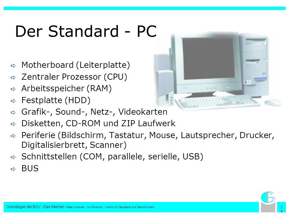 Der Standard - PC Motherboard (Leiterplatte) Zentraler Prozessor (CPU)