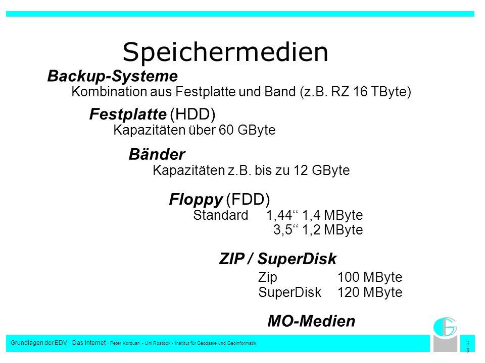 Speichermedien Backup-Systeme Festplatte (HDD) Bänder Floppy (FDD)