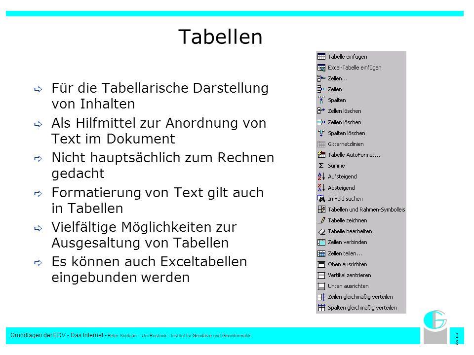 Tabellen Für die Tabellarische Darstellung von Inhalten