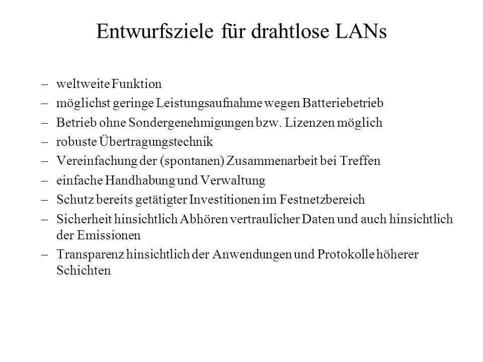 Entwurfsziele für drahtlose LANs