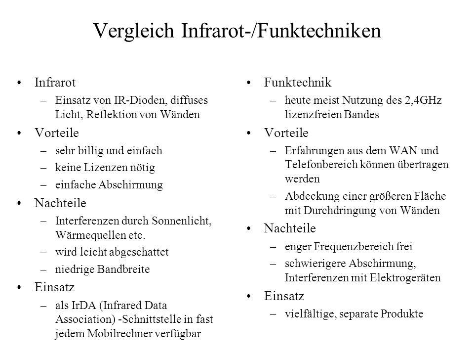 Vergleich Infrarot-/Funktechniken
