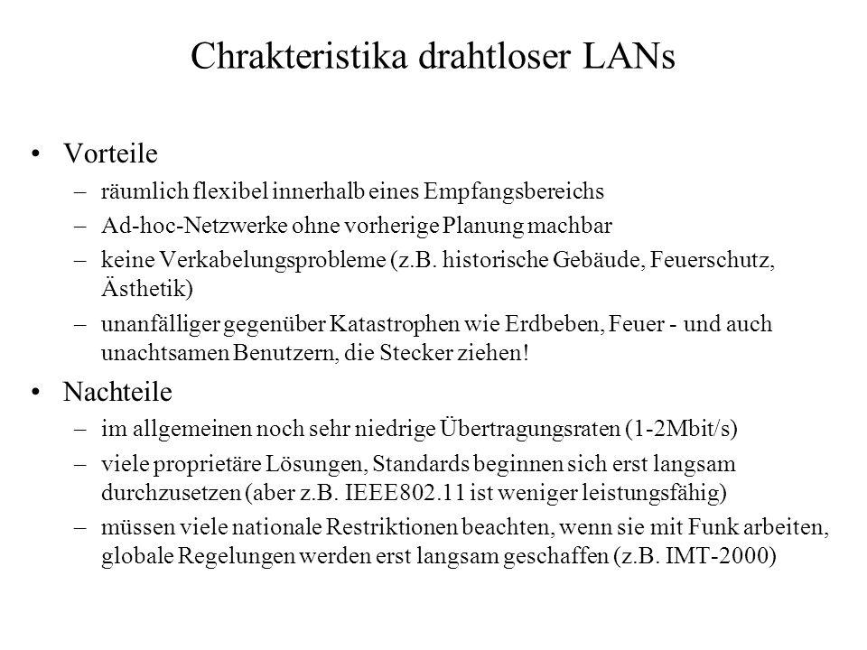 Chrakteristika drahtloser LANs