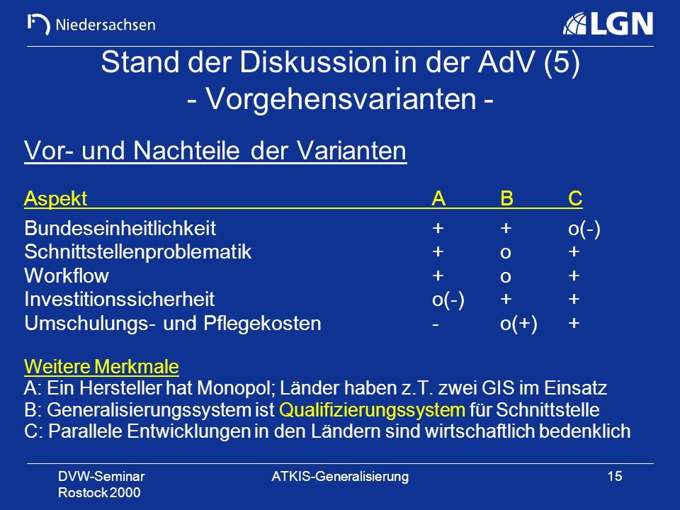 Stand der Diskussion in der AdV (5) - Vorgehensvarianten -