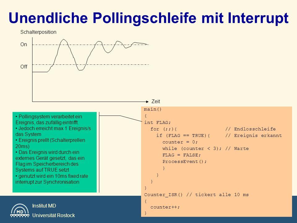 Unendliche Pollingschleife mit Interrupt
