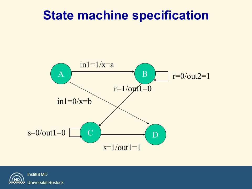 State machine specification