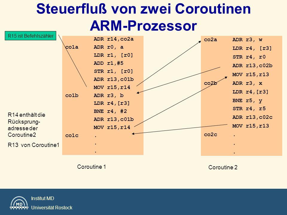 Steuerfluß von zwei Coroutinen ARM-Prozessor