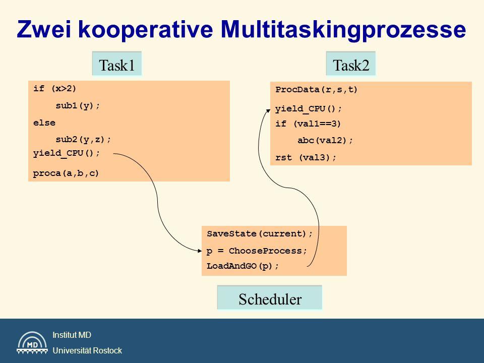 Zwei kooperative Multitaskingprozesse