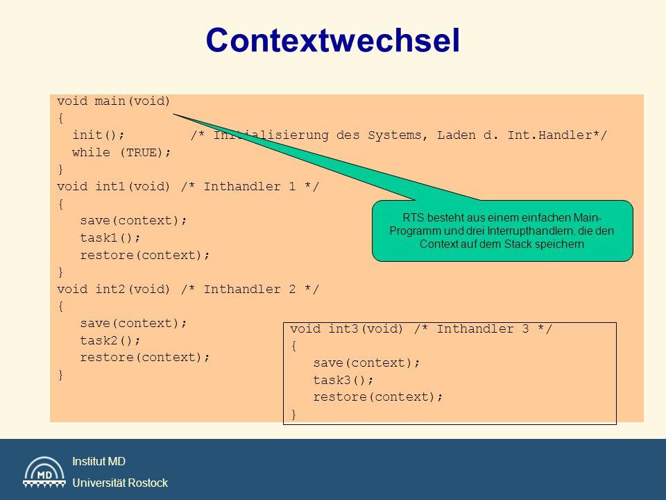Contextwechsel void main(void) {