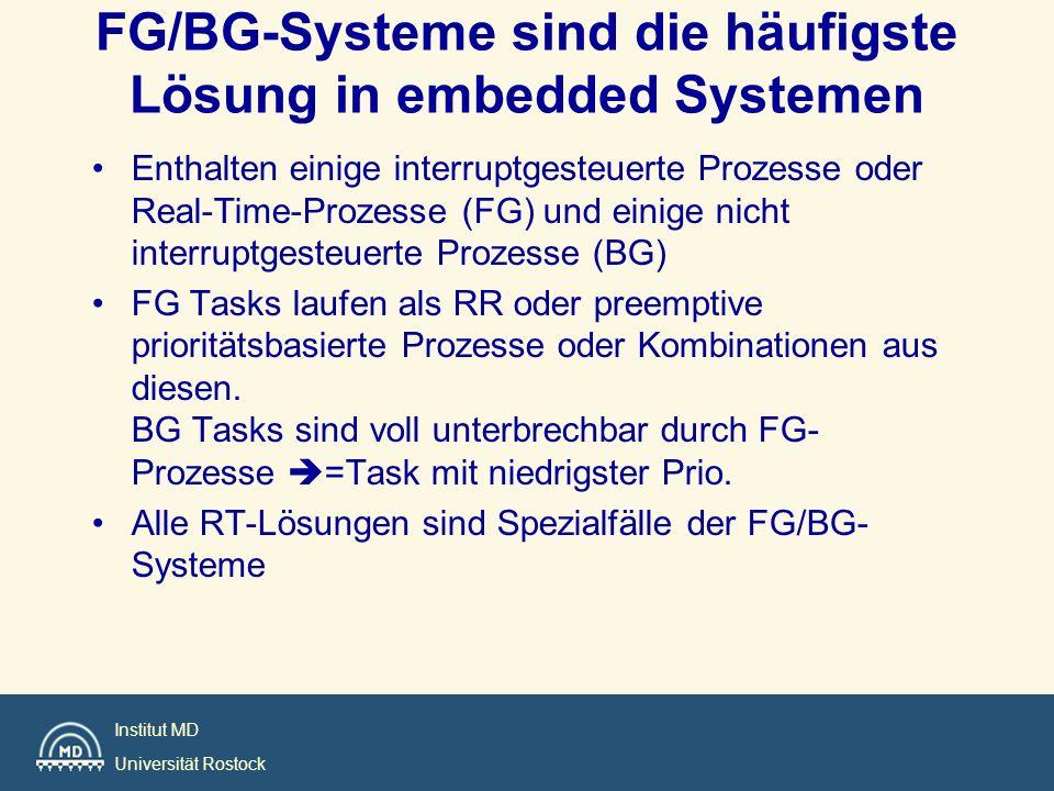 FG/BG-Systeme sind die häufigste Lösung in embedded Systemen