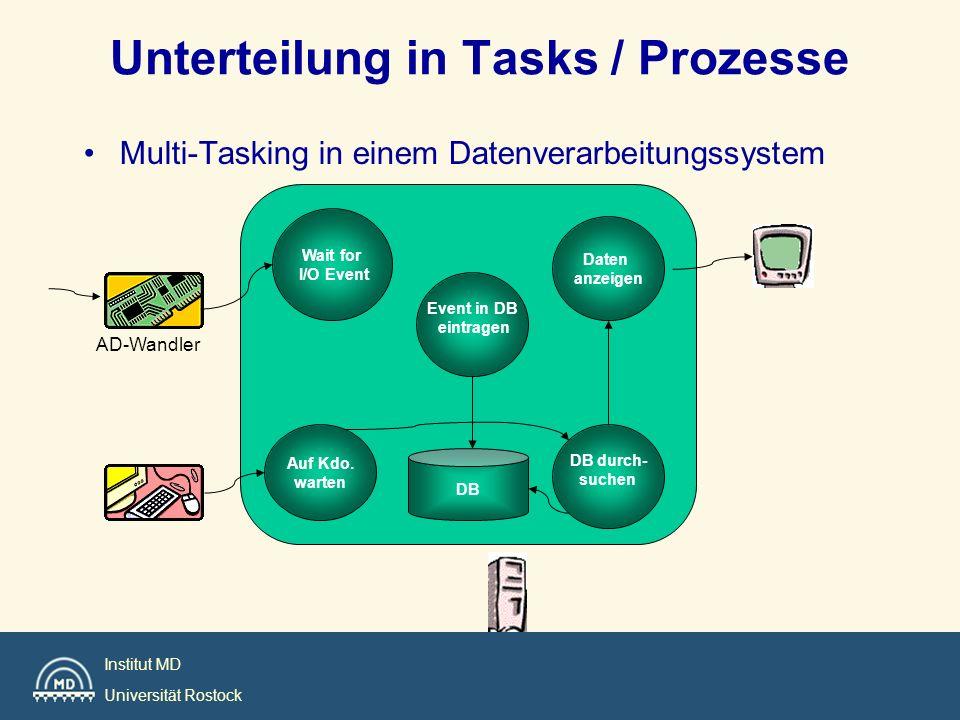 Unterteilung in Tasks / Prozesse