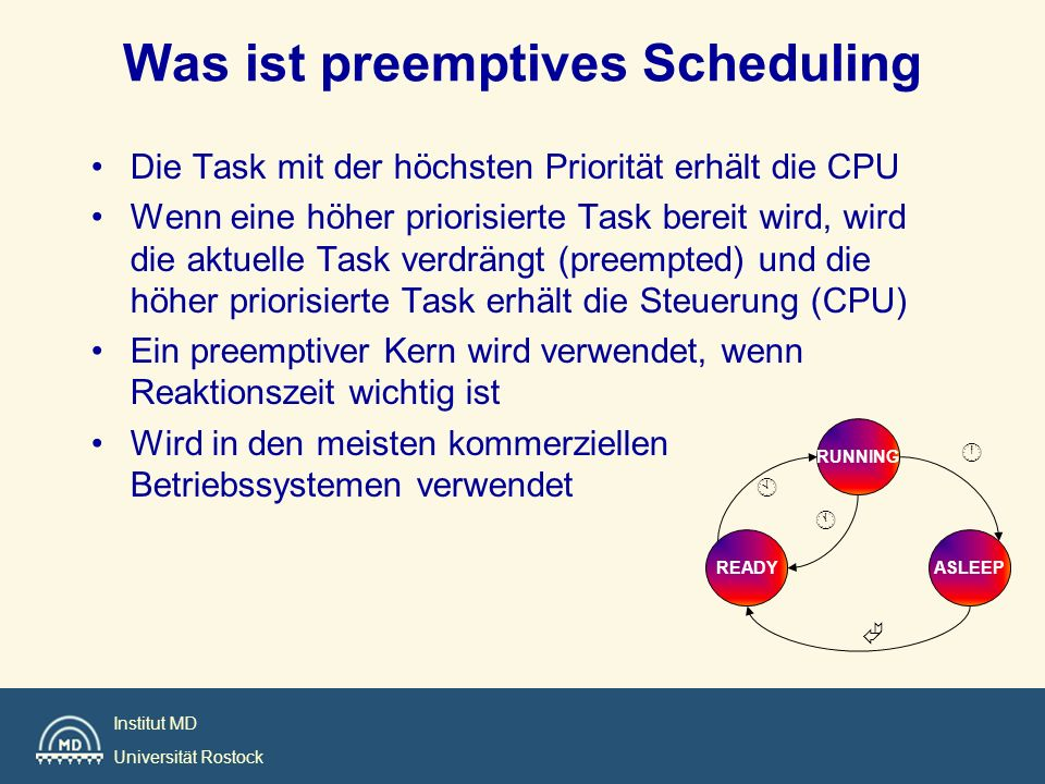 Was ist preemptives Scheduling